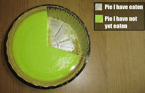 pie_chart_500